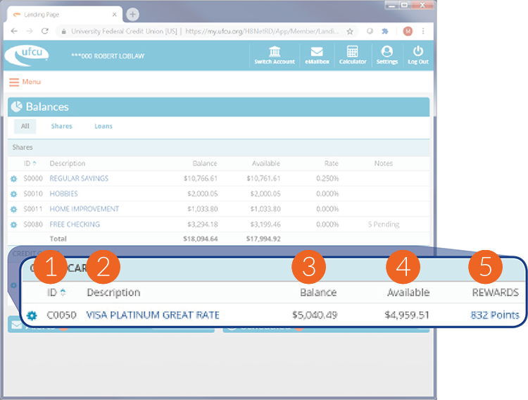 Example of the Online Banking Landing page with Rewards Balance.